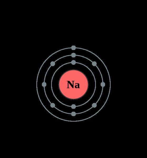 Sodium Sodium Zone